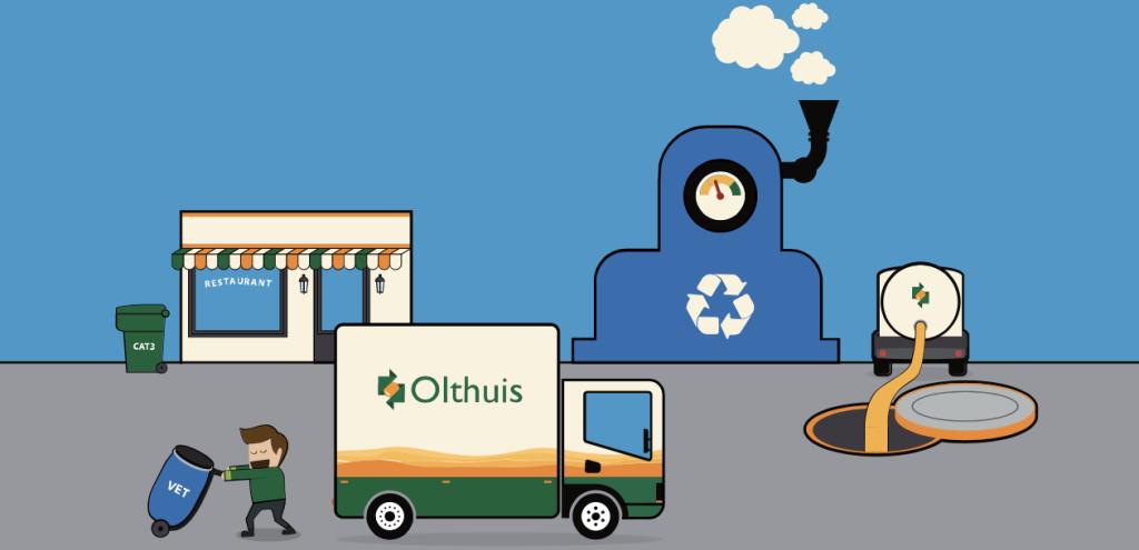 Olthuis Recycling vetput legen frituurvet ophalen